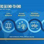 ¿Qué es la tecnología 5G y en dónde está disponible en España?
